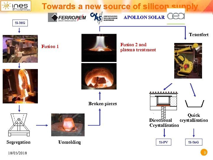 Towards a new source of silicon supply APOLLON SOLAR Si-MG Transfert Fusion 2 and