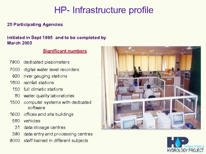 HP- Infrastructure profile 25 Participating Agencies Initiated in Sept 1995 and to be completed