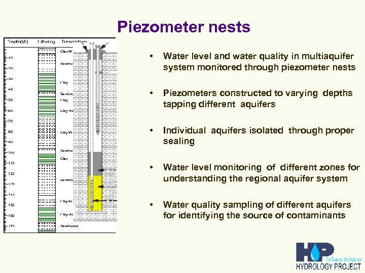 Piezometer nests • Water level and water quality in multiaquifer system monitored through piezometer