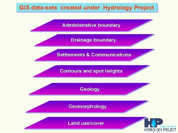 GIS data-sets created under Hydrology Project Administrative boundary Drainage boundary Settlements & Communications Contours