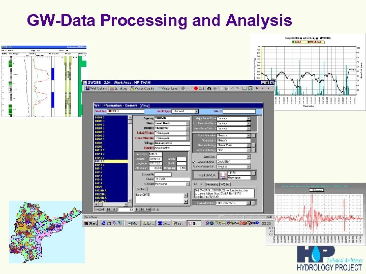GW-Data Processing and Analysis