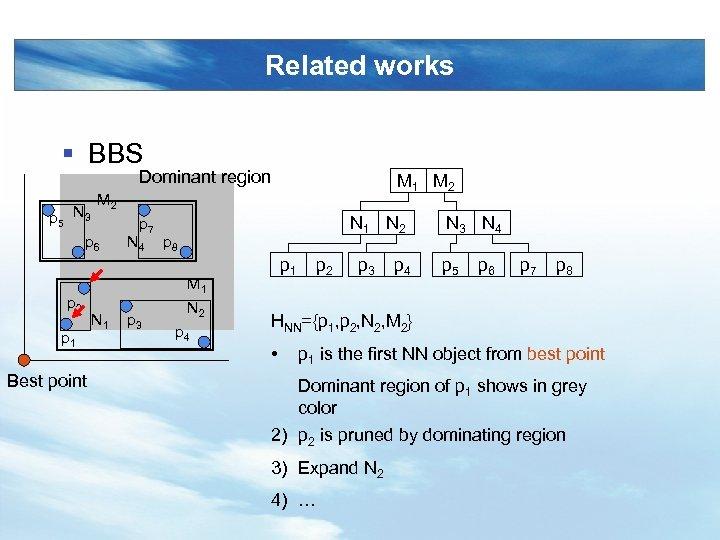 Related works § BBS Dominant region M 1 M 2 M N 3 2