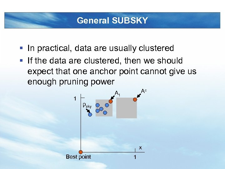 General SUBSKY § In practical, data are usually clustered § If the data are