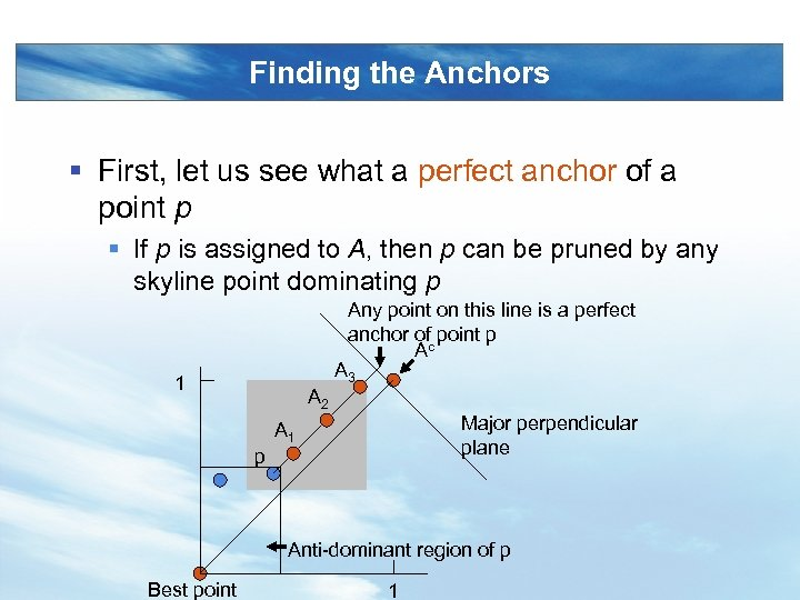 Finding the Anchors § First, let us see what a perfect anchor of a