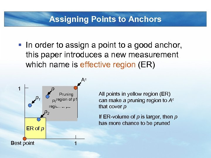 Assigning Points to Anchors § In order to assign a point to a good