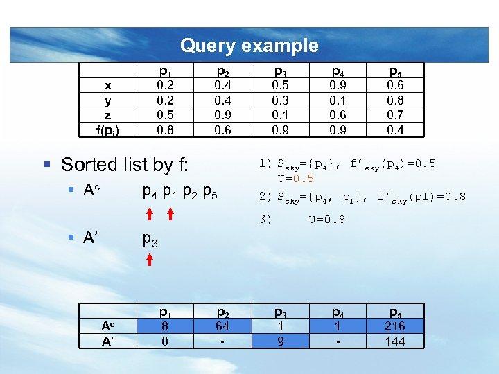 Query example x y z f(pi) p 1 0. 2 0. 5 0. 8