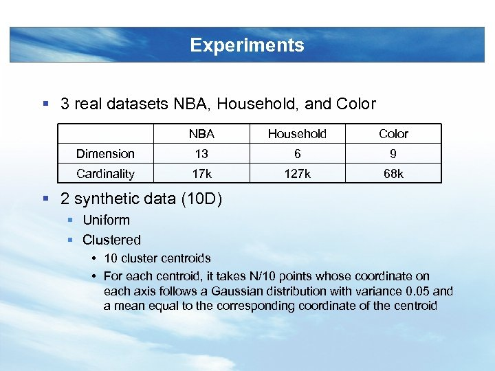 Experiments § 3 real datasets NBA, Household, and Color NBA Household Color Dimension 13