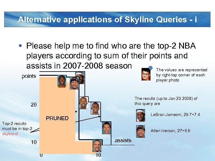 Alternative applications of Skyline Queries - i § Please help me to find who