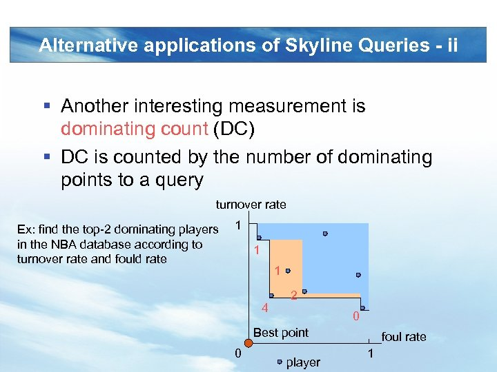 Alternative applications of Skyline Queries - ii § Another interesting measurement is dominating count