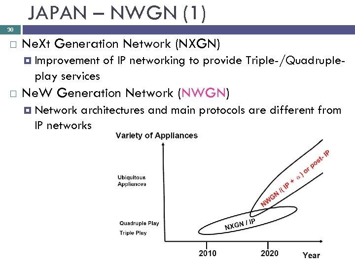 JAPAN – NWGN (1) 30 Ne. Xt Generation Network (NXGN) Improvement of IP networking