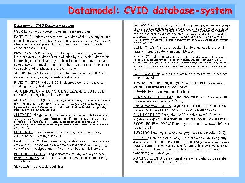 Datamodel: CVID database-system