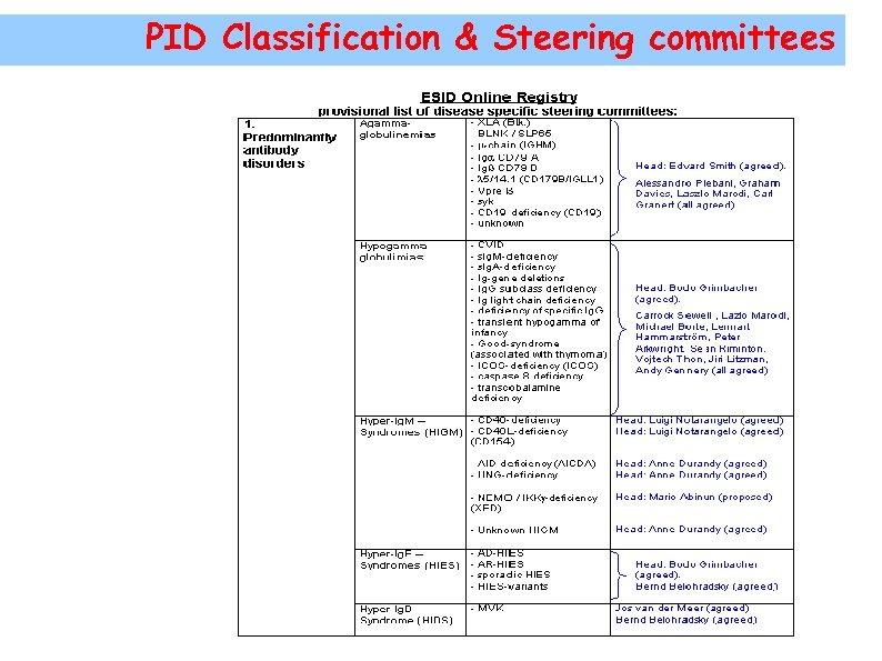 PID Classification & Steering committees