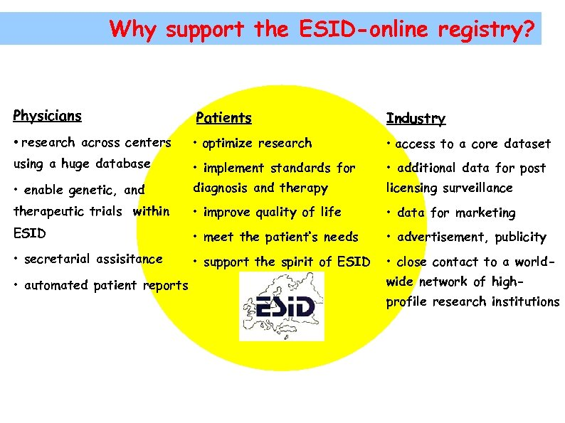 Why support the ESID-online registry? Physicians Patients Industry • research across centers • optimize