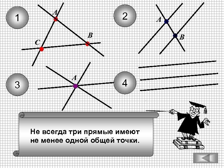 А 1 2 В С 3 А А В 4 Не всегда три прямые
