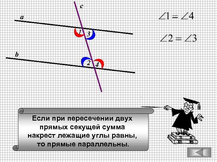 c а 1 3 b 2 4 Если при пересечении двух прямых секущей сумма