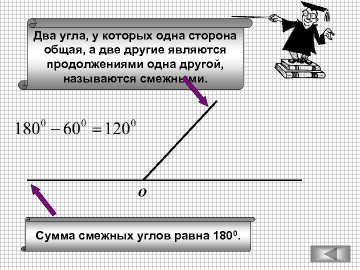 Два угла, у которых одна сторона общая, а две другие являются продолжениями одна другой,