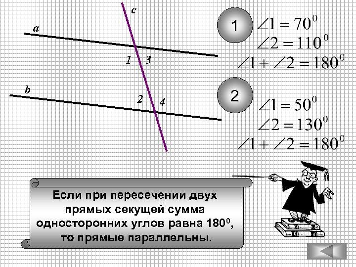 c 1 а 1 b 3 2 4 2 Если при пересечении двух прямых
