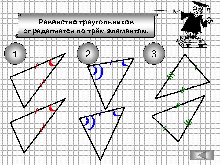 Равенство треугольников Вспомним признаки определяется по трём элементам. равенства треугольников 1 2 3