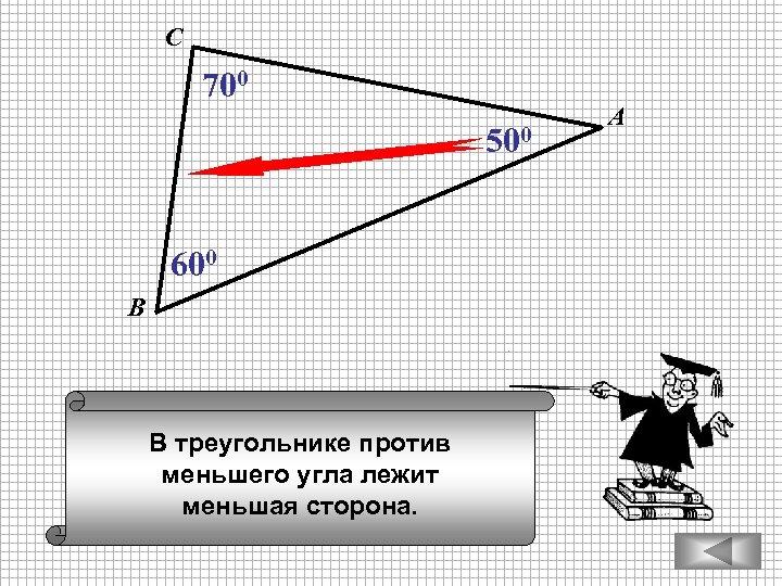 С 700 500 600 В В треугольнике против меньшего угла лежит меньшая сторона. А
