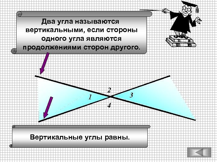 Два угла называются вертикальными, если стороны одного угла являются продолжениями сторон другого. 1 2