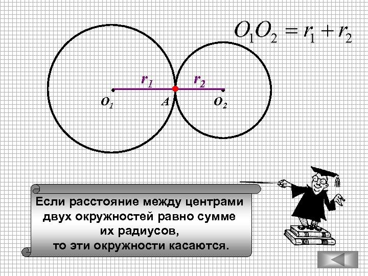 r 1 О 1 r 2 А О 2 Если расстояние между центрами двух