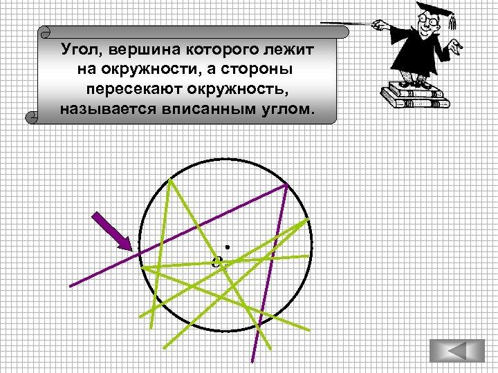 Угол, вершина которого лежит на окружности, а стороны пересекают окружность, называется вписанным углом. О