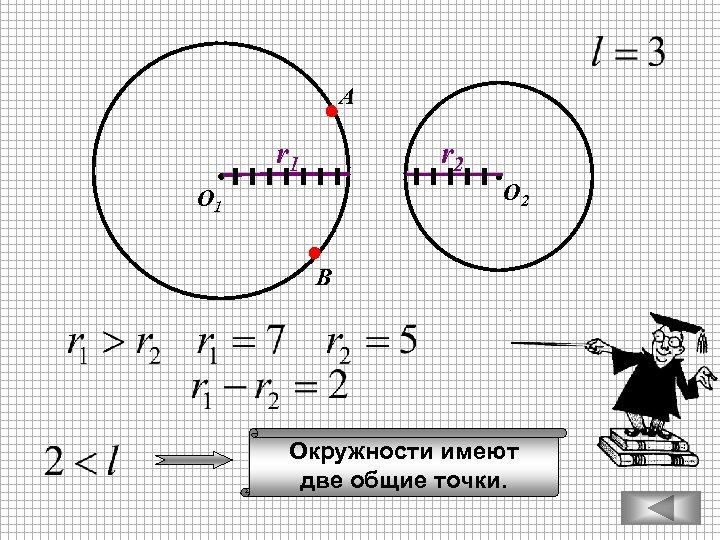 А r 1 r 2 О 1 В Окружности имеют две общие точки.