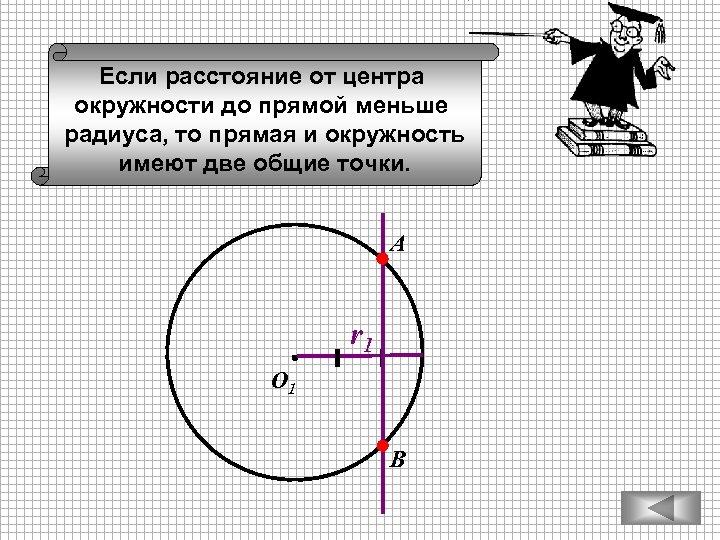 Если расстояние от центра окружности до прямой меньше радиуса, то прямая и окружность имеют