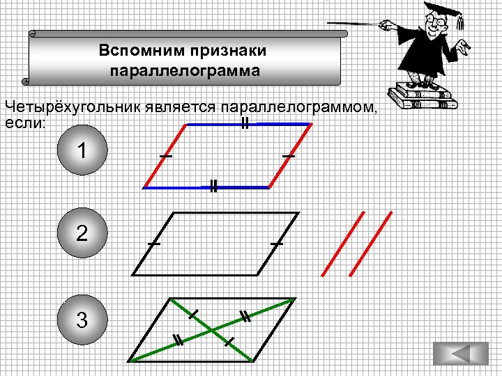 Вспомним признаки параллелограмма Четырёхугольник является параллелограммом, если: 1 2 3