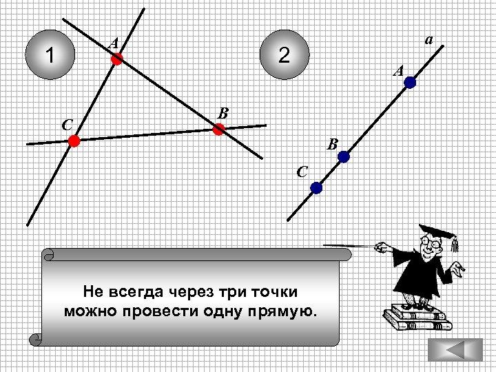 А 1 С а 2 А В В С Не всегда через три точки