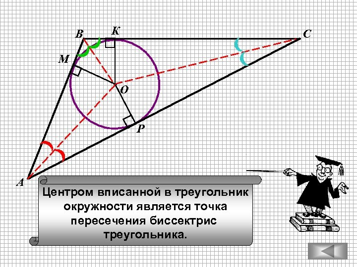 В К С М О Р А Центром вписанной в треугольник окружности является точка