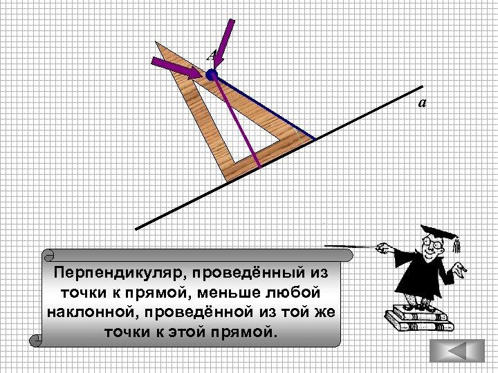 А а Перпендикуляр, проведённый из точки к прямой, меньше любой наклонной, проведённой из той
