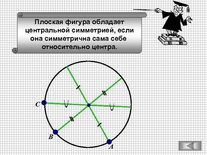Плоская фигура обладает центральной симметрией, если она симметрична сама себе относительно центра. С В