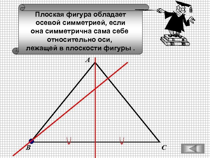 Плоская фигура обладает осевой симметрией, если она симметрична сама себе относительно оси, лежащей в