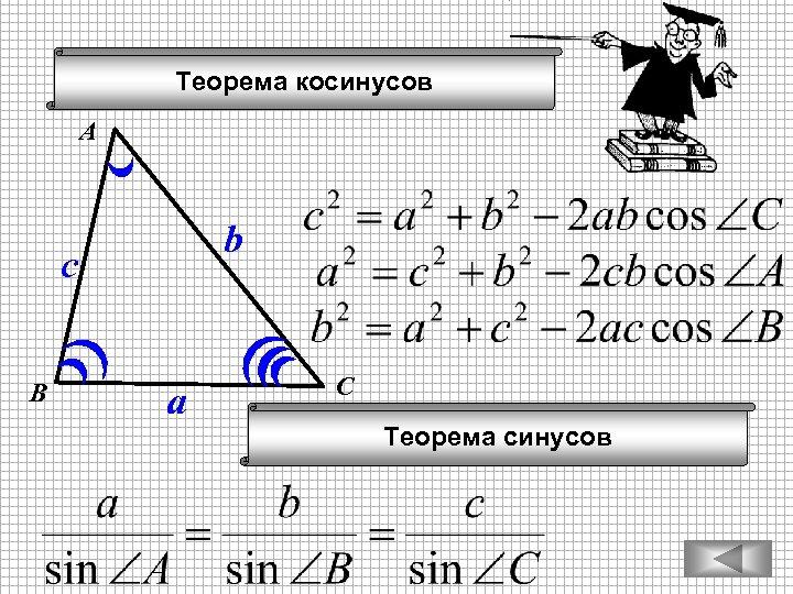Теорема косинусов А b c В a С Теорема синусов