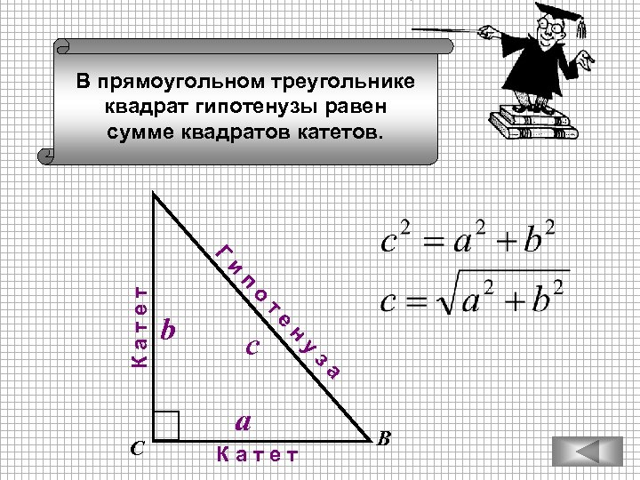 В прямоугольном треугольнике квадрат гипотенузы равен сумме квадратов катетов. a К а т е