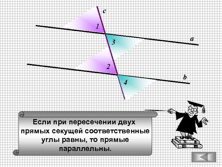 c 1 а 3 2 4 Если при пересечении двух прямых секущей соответственные углы