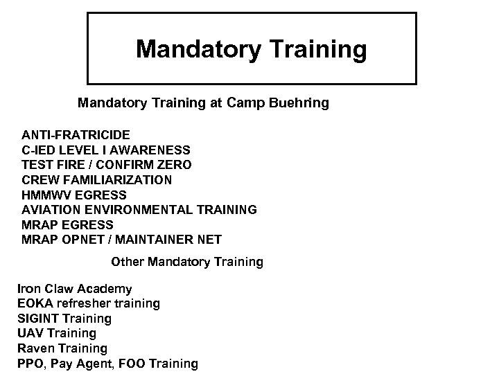 Mandatory Training at Camp Buehring ANTI-FRATRICIDE C-IED LEVEL I AWARENESS TEST FIRE / CONFIRM