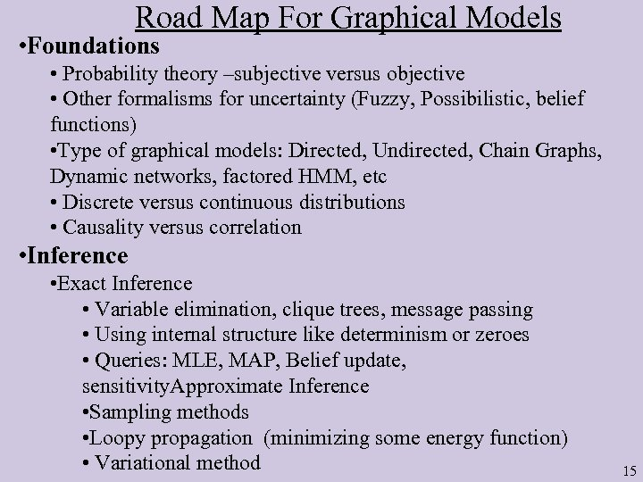 Road Map For Graphical Models • Foundations • Probability theory –subjective versus objective •