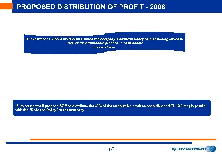 PROPOSED DISTRIBUTION OF PROFIT - 2008 Is Investment's Board of Directors stated the company's