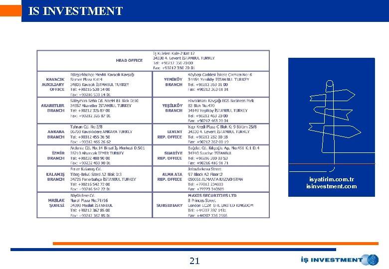 IS INVESTMENT isyatirim. com. tr isinvestment. com 21