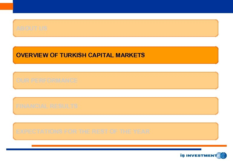 ABOUT US OVERVIEW OF TURKISH CAPITAL MARKETS OUR PERFORMANCE FINANCIAL RESULTS EXPECTATIONS FOR THE