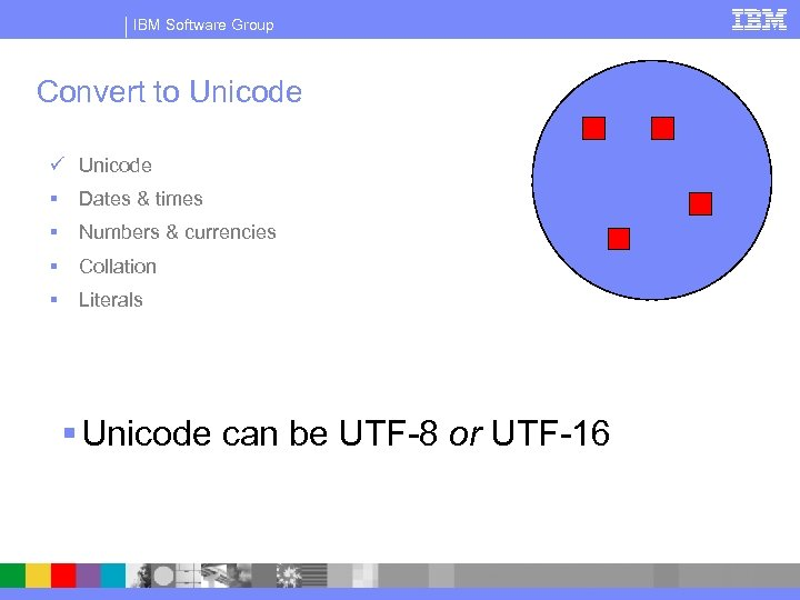 IBM Software Group Convert to Unicode ü Unicode § Dates & times § Numbers