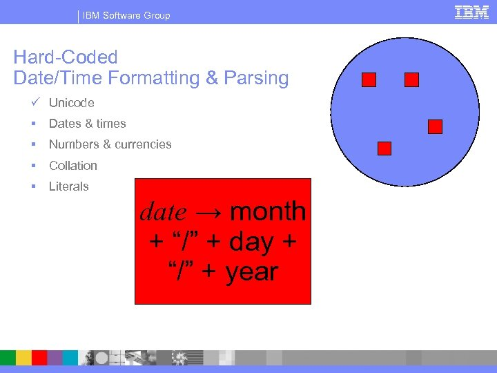 IBM Software Group Hard-Coded Date/Time Formatting & Parsing ü Unicode § Dates & times
