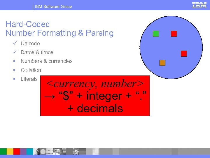 IBM Software Group Hard-Coded Number Formatting & Parsing ü Unicode ü Dates & times