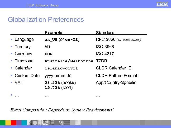 IBM Software Group Globalization Preferences Example Standard § Language en_US (or en-US) RFC 3066