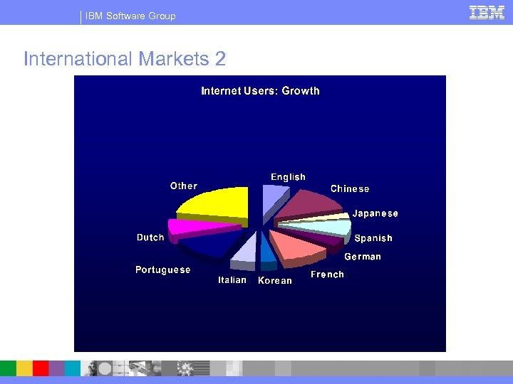 IBM Software Group International Markets 2