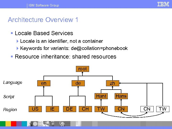 IBM Software Group Architecture Overview 1 § Locale Based Services 4 Locale is an