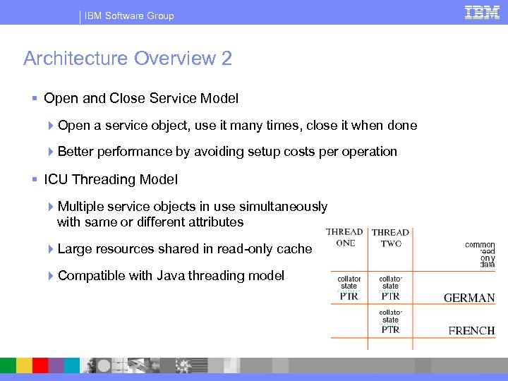 IBM Software Group Architecture Overview 2 § Open and Close Service Model 4 Open
