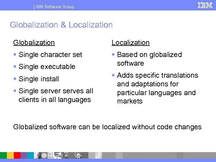IBM Software Group Globalization & Localization Globalization Localization § Single character set § Based